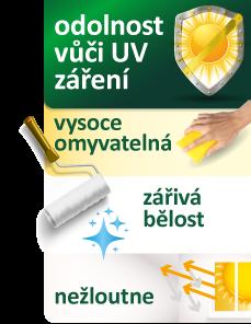 Primalex UV Latex